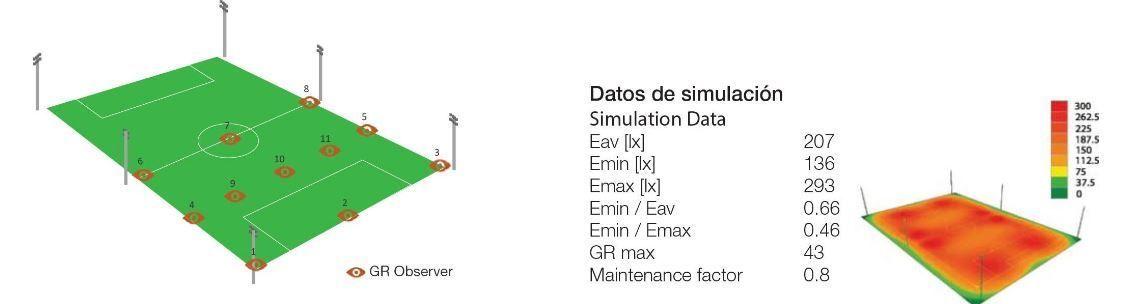 plano sobre la posición que deben ocupar los proyectores en el campo