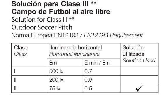 proyectores para modelos de clase dos